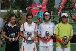 Campeonato de España Infantil de Tenis