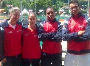Campeonato de Europa Junior de Tenis